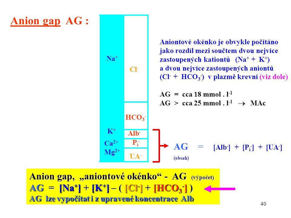 """40 Na + K+K+ Ca 2+ Mg 2+ HCO 3 - Alb - UA - Pi-Pi- Anion gap, """"aniontové okénko - AG (výpočet) AG = [Na + ] + [K + ] – ( [Cl - ] + [HCO 3 - ] ) AG lze vypočítat i z upravené koncentrace Alb Cl - Anion gap AG : AG = [Alb - ] + [P i - ] + [UA - ] (obsah) Aniontové okénko je obvykle počítáno jako rozdíl mezi součtem dvou nejvíce zastoupených kationtů (Na + + K + ) a dvou nejvíce zastoupených aniontů (Cl - + HCO 3 - ) v plazmě krevní (viz dole) AG = cca 18 mmol."""