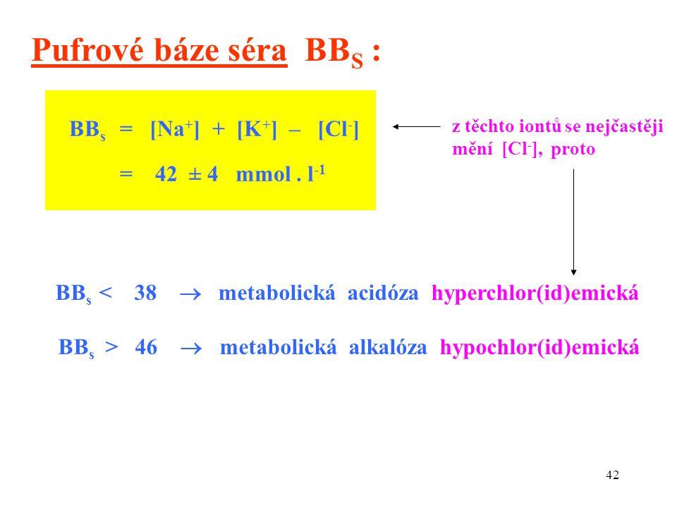 42 Pufrové báze séra BB S : BB s < 38  metabolická acidóza hyperchlor(id)emická BB s > 46  metabolická alkalóza hypochlor(id)emická BB s = [Na + ] + [K + ] – [Cl - ] = 42 ± 4 mmol.