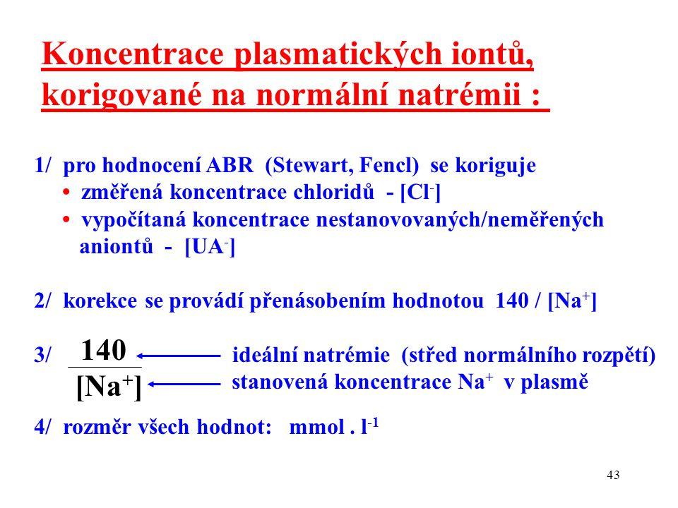 43 140 [Na + ] Koncentrace plasmatických iontů, korigované na normální natrémii : 1/ pro hodnocení ABR (Stewart, Fencl) se koriguje změřená koncentrace chloridů - [Cl - ] vypočítaná koncentrace nestanovovaných/neměřených aniontů - [UA - ] 2/ korekce se provádí přenásobením hodnotou 140 / [Na + ] 3/ ideální natrémie (střed normálního rozpětí) stanovená koncentrace Na + v plasmě 4/ rozměr všech hodnot: mmol.