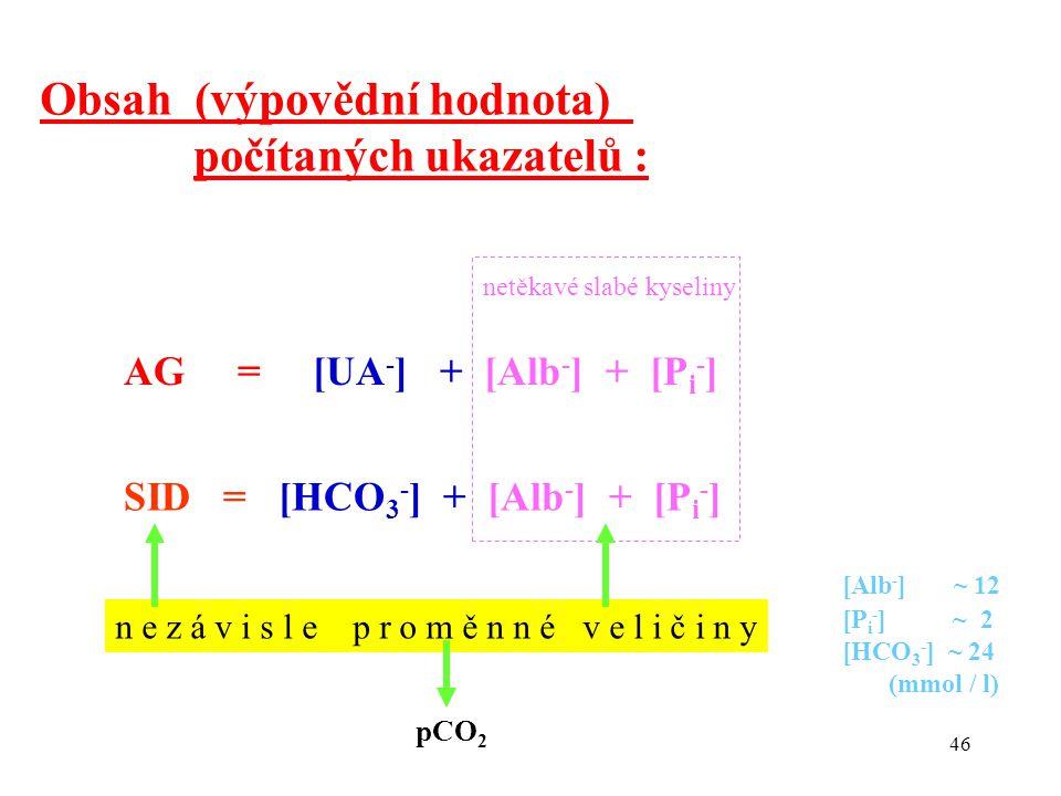 46 AG = [UA - ] + [Alb - ] + [P i - ] SID = [HCO 3 - ] + [Alb - ] + [P i - ] Obsah (výpovědní hodnota) počítaných ukazatelů : netěkavé slabé kyseliny n e z á v i s l e p r o m ě n n é v e l i č i n y pCO 2 [Alb - ] ~ 12 [P i - ] ~ 2 [HCO 3 - ] ~ 24 (mmol / l)