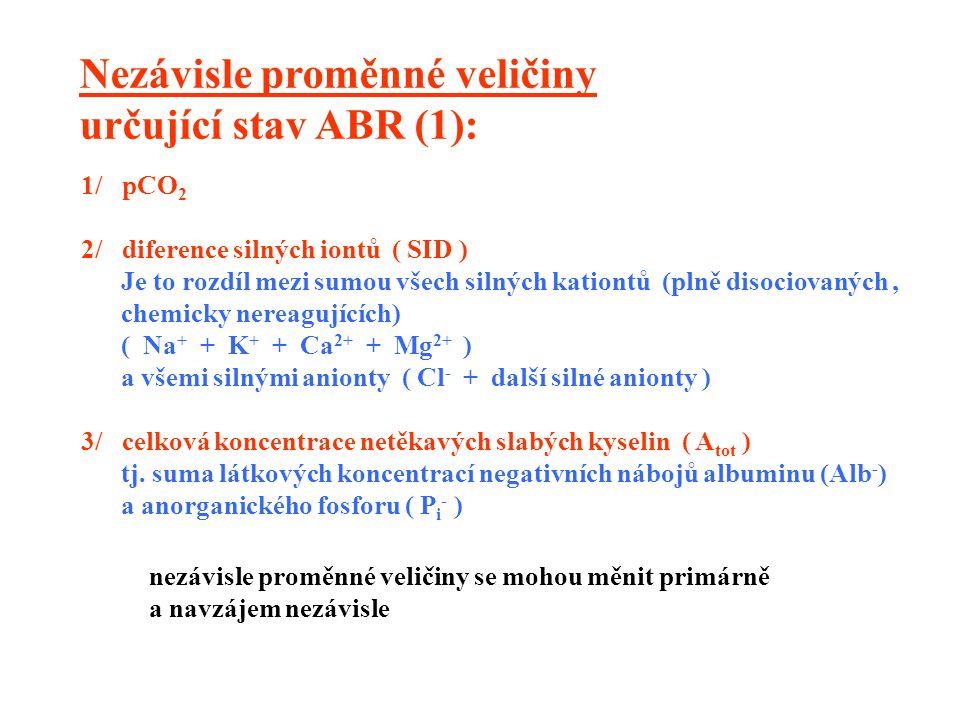 Nezávisle proměnné veličiny určující stav ABR (1): 1/ pCO 2 2/ diference silných iontů ( SID ) Je to rozdíl mezi sumou všech silných kationtů (plně di