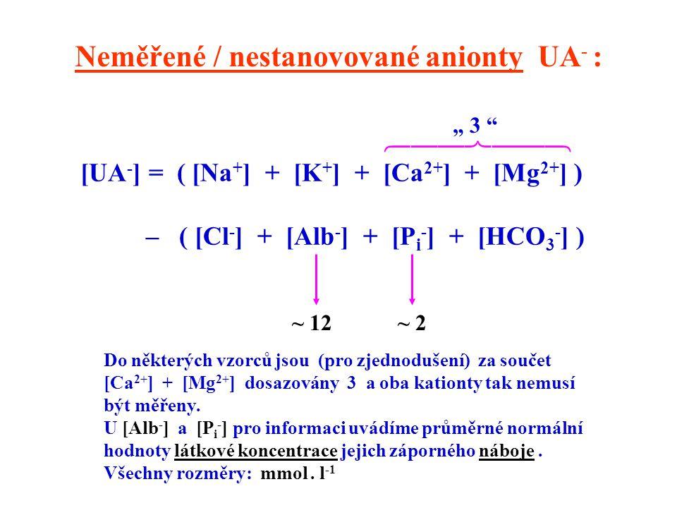 [UA - ] = ( [Na + ] + [K + ] + [Ca 2+ ] + [Mg 2+ ] ) – ( [Cl - ] + [Alb - ] + [P i - ] + [HCO 3 - ] ) Neměřené / nestanovované anionty UA - : 