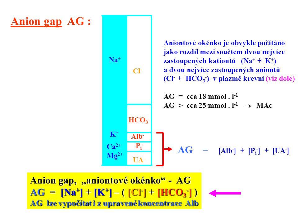 """Na + K+K+ Ca 2+ Mg 2+ HCO 3 - Alb - UA - Pi-Pi- Anion gap, """"aniontové okénko"""" - AG AG = [Na + ] + [K + ] – ( [Cl - ] + [HCO 3 - ] ) AG lze vypočítat i"""