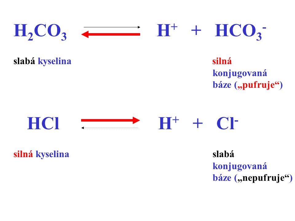 """H 2 CO 3 H + + HCO 3 - slabá kyselina silná konjugovaná báze (""""pufruje"""") HCl H + + Cl - silná kyselina slabá konjugovaná báze (""""nepufruje"""")"""