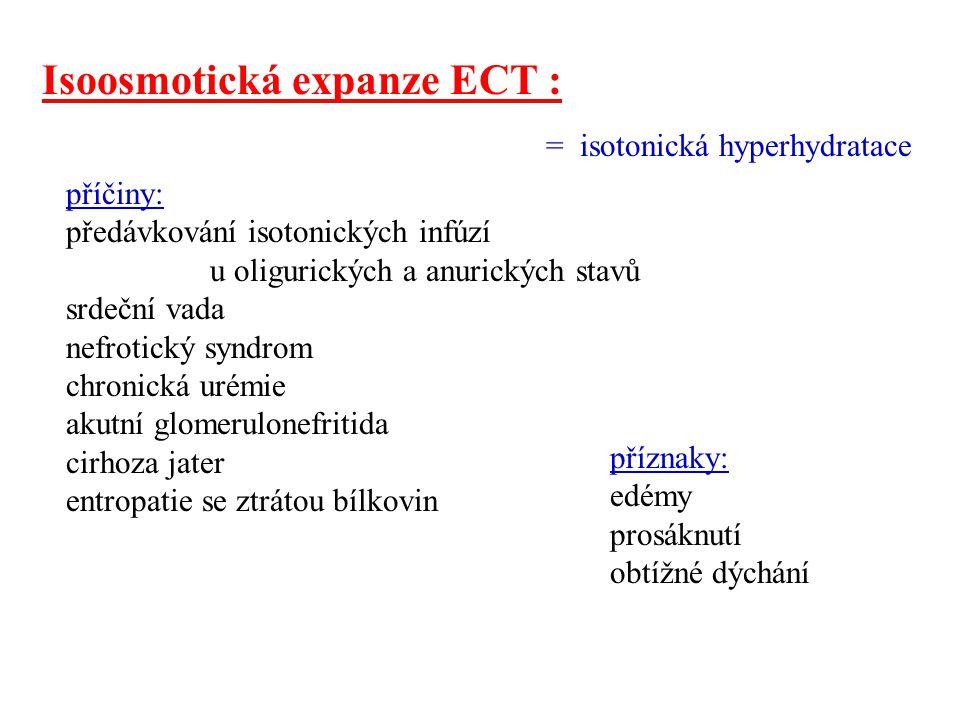 Isoosmotická expanze ECT : = isotonická hyperhydratace příčiny: předávkování isotonických infúzí u oligurických a anurických stavů srdeční vada nefrot