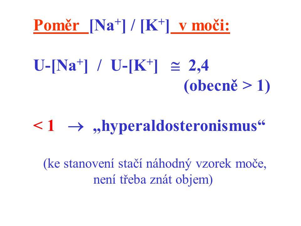 """Poměr [Na + ] / [K + ] v moči: U-[Na + ] / U-[K + ]  2,4 (obecně > 1) < 1  """"hyperaldosteronismus"""" (ke stanovení stačí náhodný vzorek moče, není třeb"""