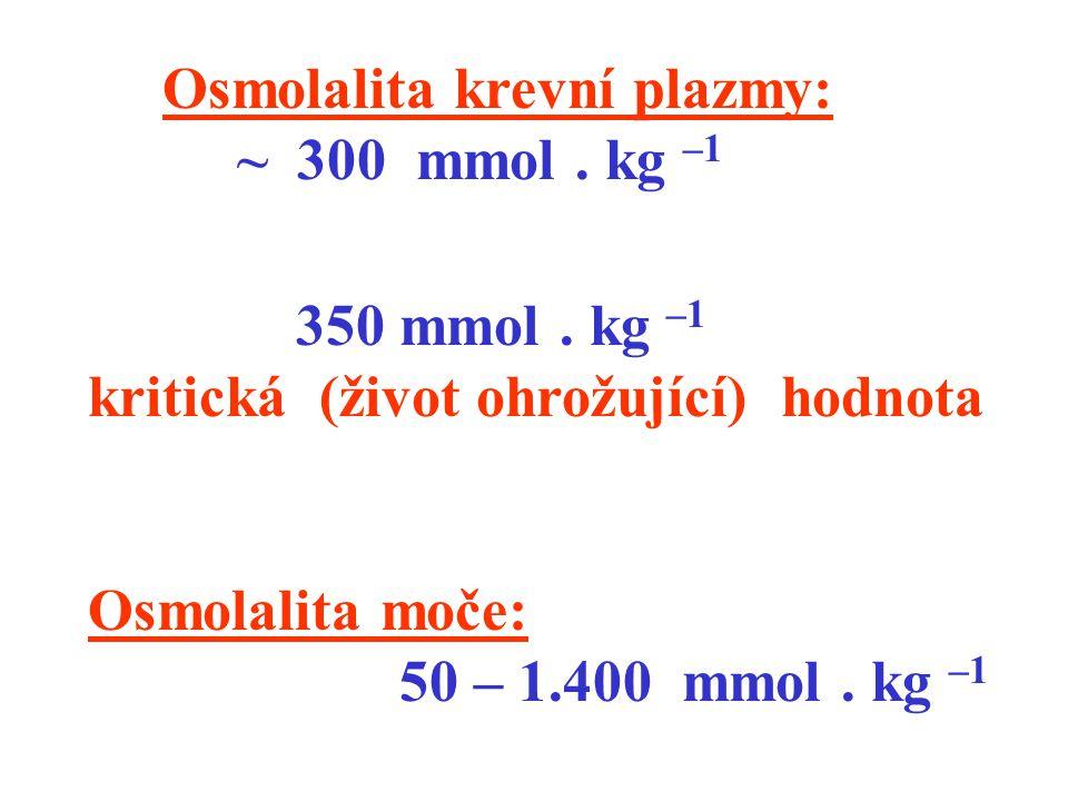 Osmolalita krevní plazmy: ~ 300 mmol. kg –1 350 mmol. kg –1 kritická (život ohrožující) hodnota Osmolalita moče: 50 – 1.400 mmol. kg –1