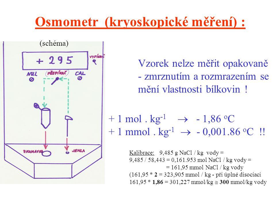 Osmometr (kryoskopické měření) : Vzorek nelze měřit opakovaně - zmrznutím a rozmrazením se mění vlastnosti bílkovin ! + 1 mol. kg -1  - 1,86 o C + 1