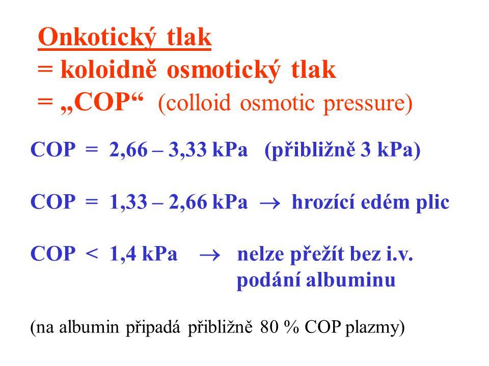 """Onkotický tlak = koloidně osmotický tlak = """"COP"""" (colloid osmotic pressure) COP = 2,66 – 3,33 kPa (přibližně 3 kPa) COP = 1,33 – 2,66 kPa  hrozící ed"""