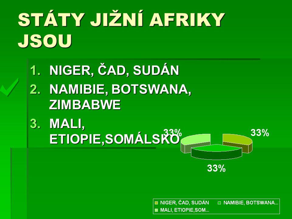 STÁTY JIŽNÍ AFRIKY JSOU 1.NIGER, ČAD, SUDÁN 2.NAMIBIE, BOTSWANA, ZIMBABWE 3.MALI, ETIOPIE,SOMÁLSKO