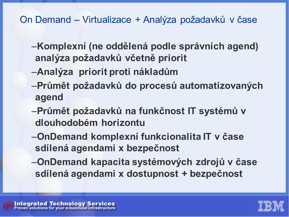 On Demand – Virtualizace + Analýza požadavků v čase –Komplexní (ne oddělená podle správních agend) analýza požadavků včetně priorit –Analýza priorit p