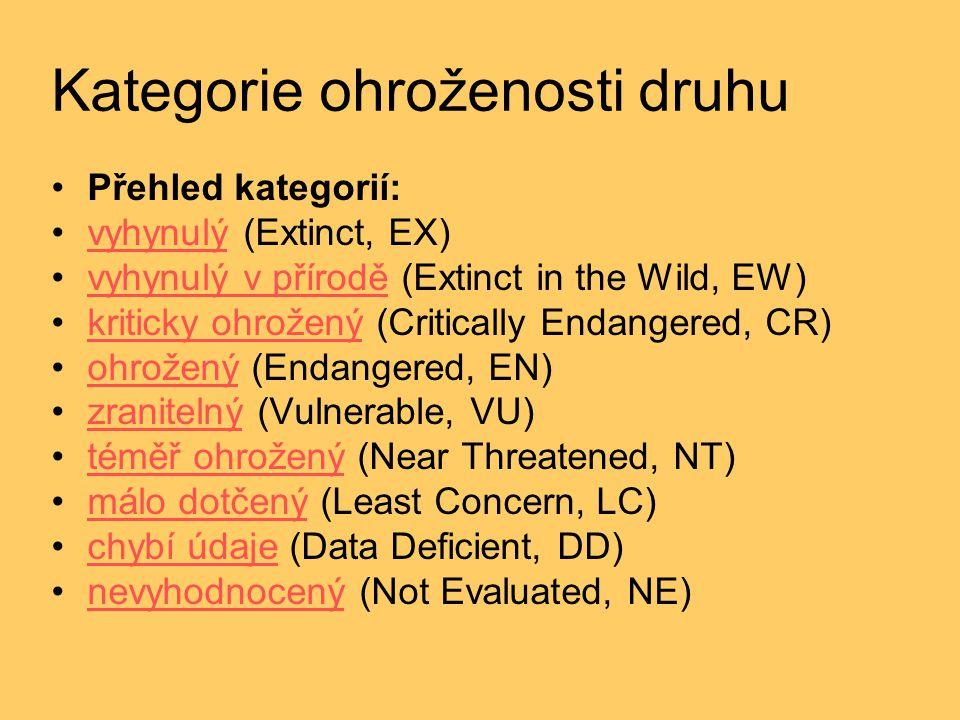 Kategorie ohroženosti druhu Přehled kategorií: vyhynulý (Extinct, EX)vyhynulý vyhynulý v přírodě (Extinct in the Wild, EW)vyhynulý v přírodě kriticky