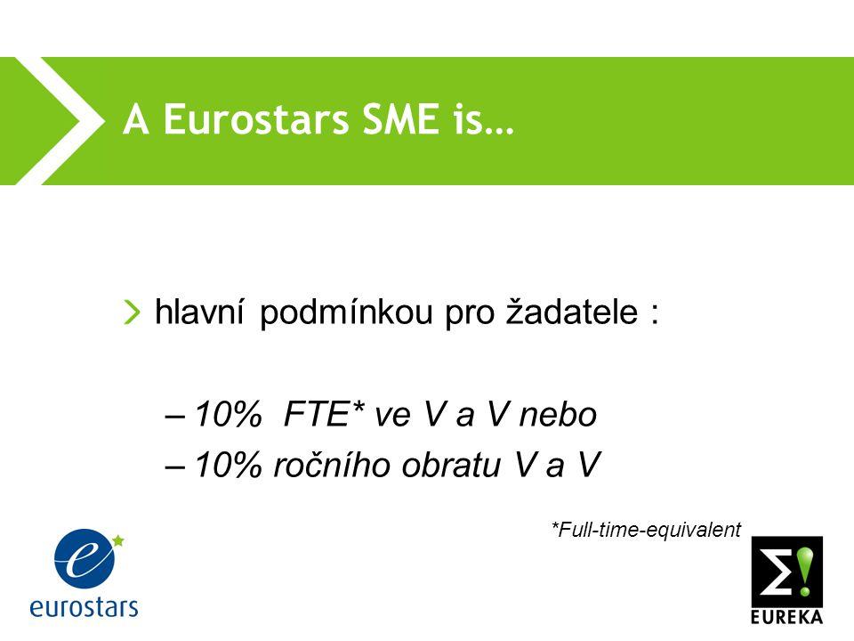 A Eurostars SME is… hlavní podmínkou pro žadatele : –10% FTE* ve V a V nebo –10% ročního obratu V a V *Full-time-equivalent