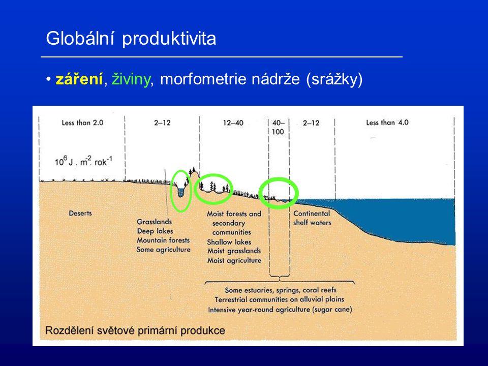 Globální produktivita záření, živiny, morfometrie nádrže (srážky)