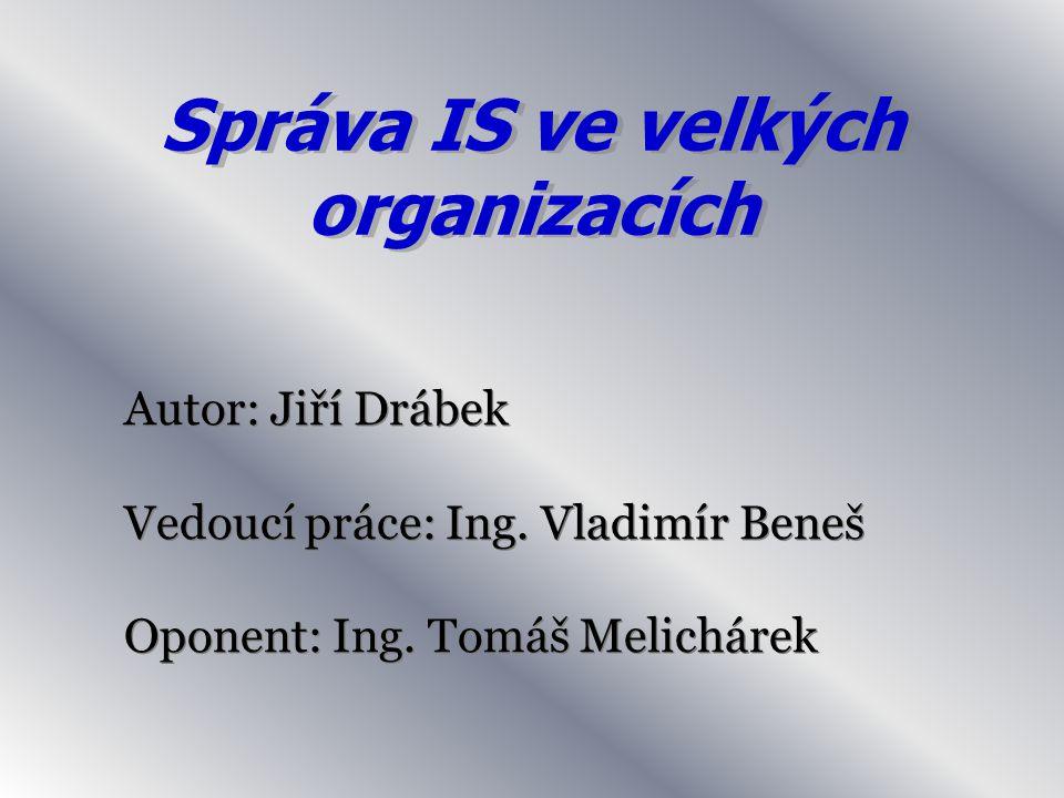 Správa IS ve velkých organizacích Autor: Jiří Drábek Vedoucí práce: Ing.