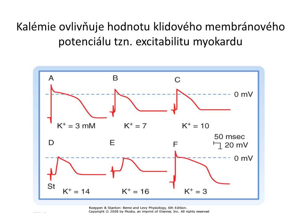Kalémie ovlivňuje hodnotu klidového membránového potenciálu tzn. excitabilitu myokardu