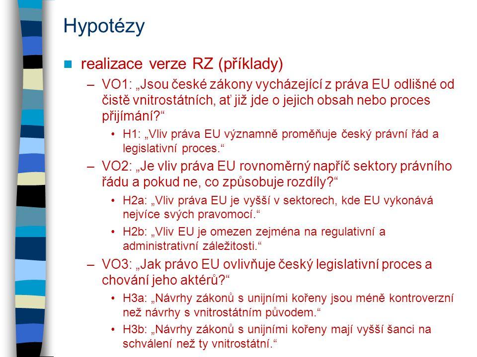 """Hypotézy realizace verze RZ (příklady) –VO1: """"Jsou české zákony vycházející z práva EU odlišné od čistě vnitrostátních, ať již jde o jejich obsah nebo proces přijímání H1: """"Vliv práva EU významně proměňuje český právní řád a legislativní proces. –VO2: """"Je vliv práva EU rovnoměrný napříč sektory právního řádu a pokud ne, co způsobuje rozdíly H2a: """"Vliv práva EU je vyšší v sektorech, kde EU vykonává nejvíce svých pravomocí. H2b: """"Vliv EU je omezen zejména na regulativní a administrativní záležitosti. –VO3: """"Jak právo EU ovlivňuje český legislativní proces a chování jeho aktérů H3a: """"Návrhy zákonů s unijními kořeny jsou méně kontroverzní než návrhy s vnitrostátním původem. H3b: """"Návrhy zákonů s unijními kořeny mají vyšší šanci na schválení než ty vnitrostátní."""