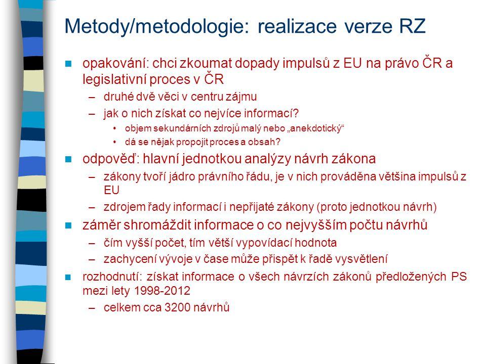 Metody/metodologie: realizace verze RZ opakování: chci zkoumat dopady impulsů z EU na právo ČR a legislativní proces v ČR –druhé dvě věci v centru zájmu –jak o nich získat co nejvíce informací.