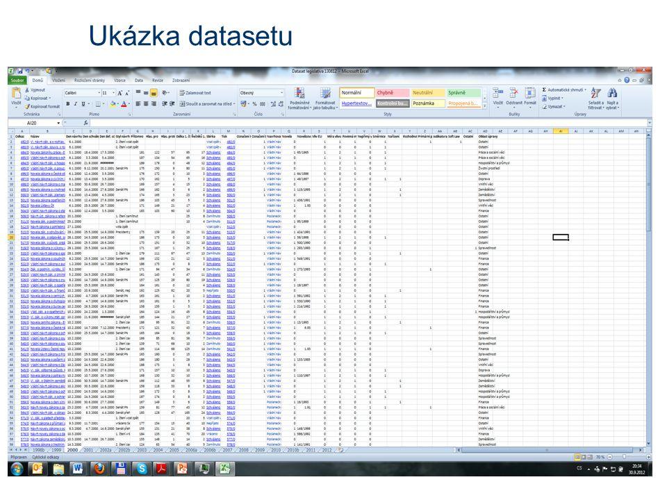 Ukázka datasetu