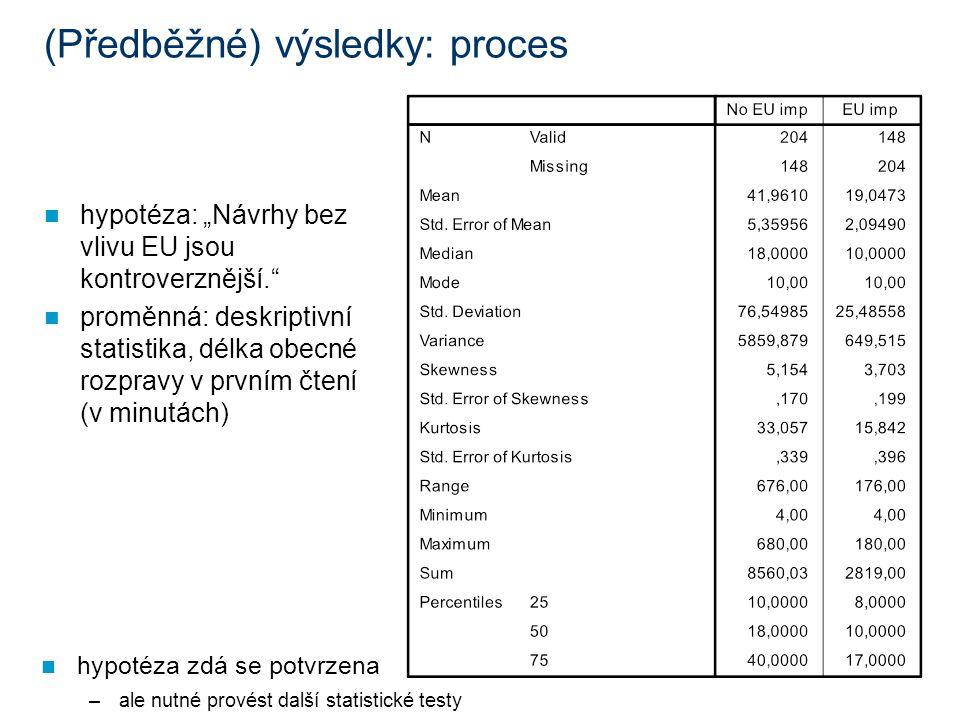 """(Předběžné) výsledky: proces hypotéza: """"Návrhy bez vlivu EU jsou kontroverznější. proměnná: deskriptivní statistika, délka obecné rozpravy v prvním čtení (v minutách) hypotéza zdá se potvrzena –ale nutné provést další statistické testy"""