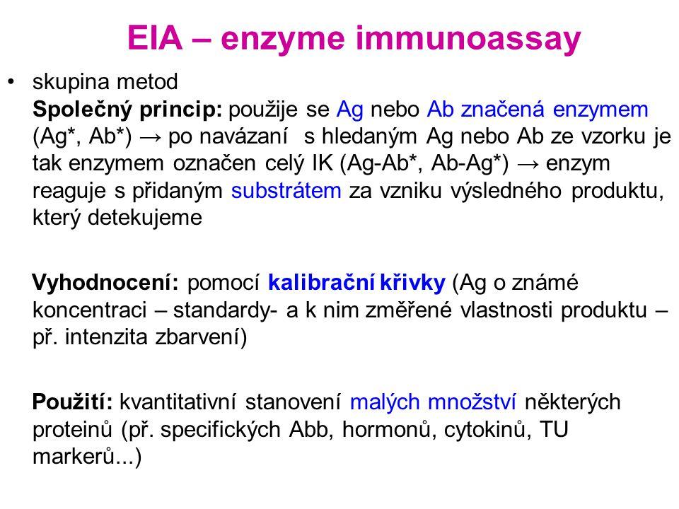 EIA – enzyme immunoassay skupina metod Společný princip: použije se Ag nebo Ab značená enzymem (Ag*, Ab*) → po navázaní s hledaným Ag nebo Ab ze vzork