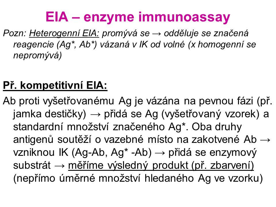 EIA – enzyme immunoassay Pozn: Heterogenní EIA: promývá se → odděluje se značená reagencie (Ag*, Ab*) vázaná v IK od volné (x homogenní se nepromývá)