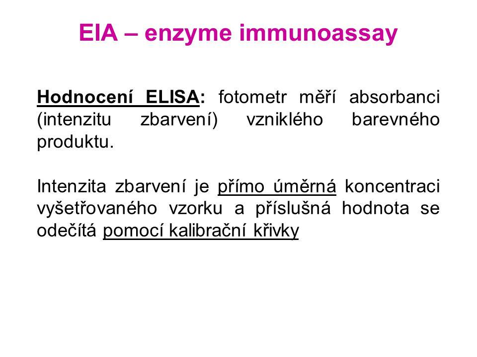 EIA – enzyme immunoassay Hodnocení ELISA: fotometr měří absorbanci (intenzitu zbarvení) vzniklého barevného produktu. Intenzita zbarvení je přímo úměr