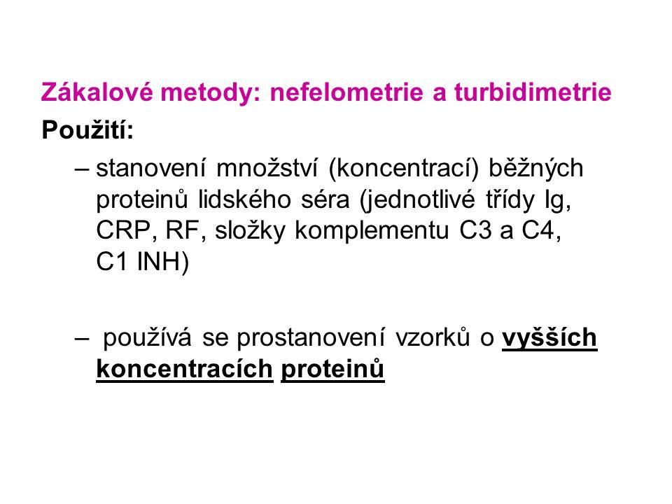 Zákalové metody: nefelometrie a turbidimetrie Použití: –stanovení množství (koncentrací) běžných proteinů lidského séra (jednotlivé třídy Ig, CRP, RF, složky komplementu C3 a C4, C1 INH) – používá se prostanovení vzorků o vyšších koncentracích proteinů