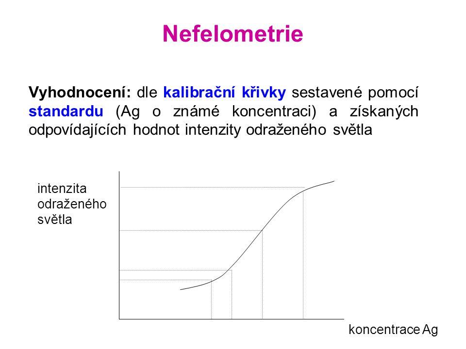 Nefelometrie Vyhodnocení: dle kalibrační křivky sestavené pomocí standardu (Ag o známé koncentraci) a získaných odpovídajících hodnot intenzity odraže