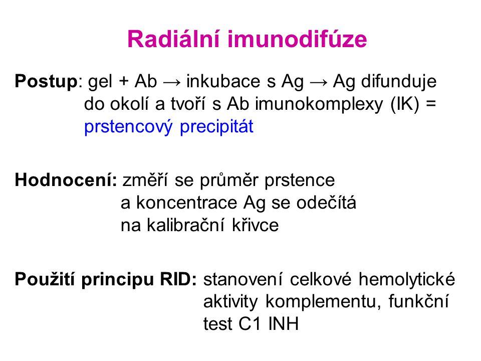 Radiální imunodifúze Postup: gel + Ab → inkubace s Ag → Ag difunduje do okolí a tvoří s Ab imunokomplexy (IK) = prstencový precipitát Hodnocení: změří