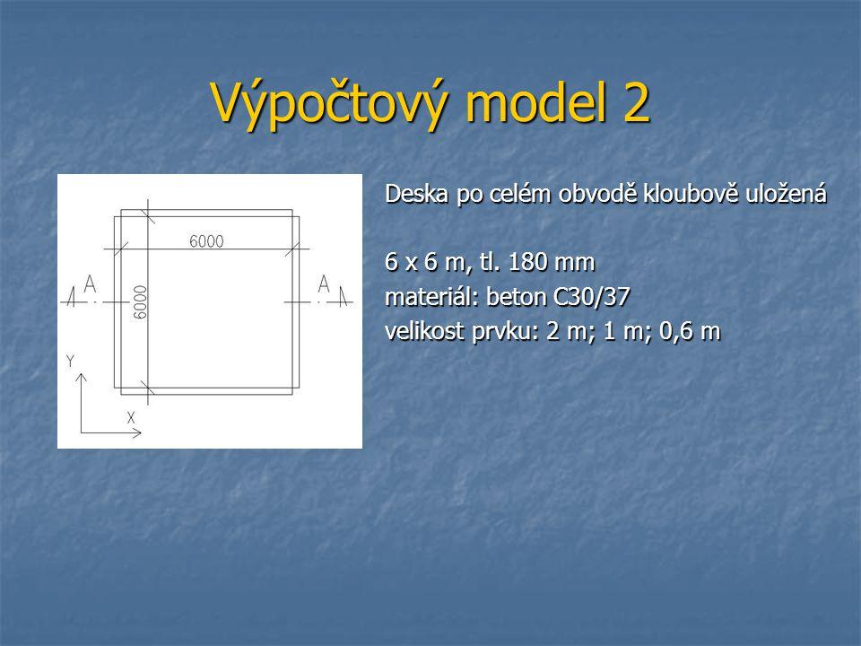 Výpočtový model 4 – celková deformace – řez A-A Velikost prvku: 2 m Velikost prvku: 1 m Velikost prvku: 0,6 m Stěny Velikost prvku210,6 Deformace [mm]1,621,831,87 mx podporové [KNm/m ]-18,39-22,22-22,63 mx v poli [KNm/m ]13,212,8112,65