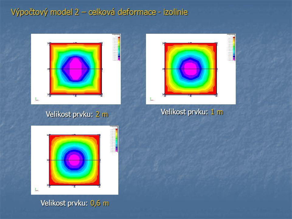 Výpočtový model 2 – celková deformace – řez A-A Velikost prvku: 2 m Velikost prvku: 1 m Velikost prvku: 0,6 m Kloubově Velikost prvku210,6 Deformace [mm]3,994,514,64 mx podporové [KNm/m ]-3,27-2,29-1,64 mx v poli [KNm/m ]22,8622,9422,93
