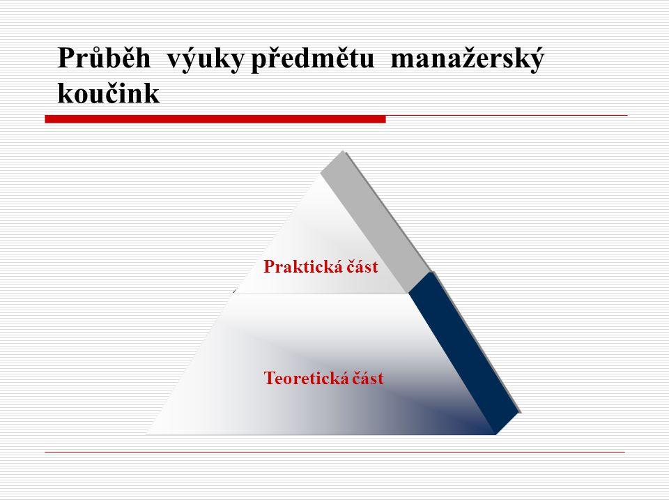 Průběh výuky předmětu manažerský koučink Praktická část Teoretická část