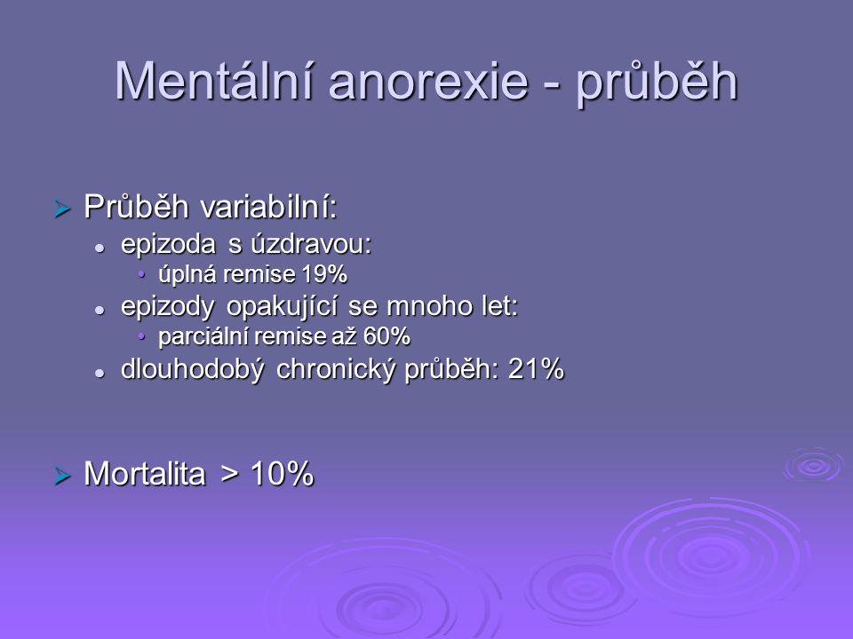 Mentální anorexie - průběh  Průběh variabilní: epizoda s úzdravou: epizoda s úzdravou: úplná remise 19%úplná remise 19% epizody opakující se mnoho let: epizody opakující se mnoho let: parciální remise až 60%parciální remise až 60% dlouhodobý chronický průběh: 21% dlouhodobý chronický průběh: 21%  Mortalita > 10%