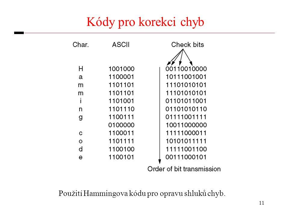 11 Kódy pro korekci chyb Použití Hammingova kódu pro opravu shluků chyb.