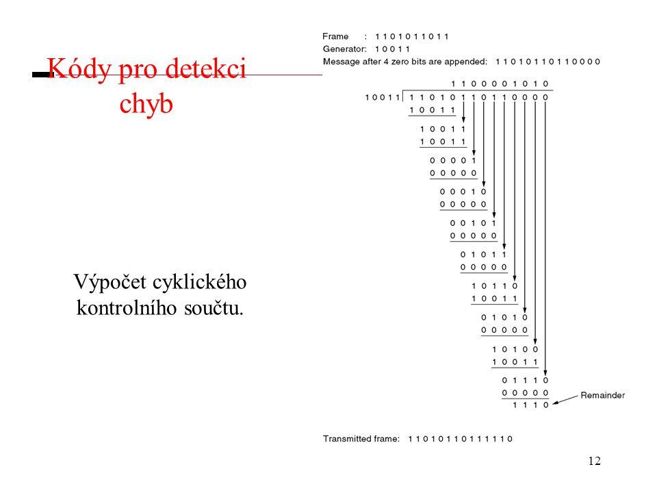 12 Kódy pro detekci chyb Výpočet cyklického kontrolního součtu.