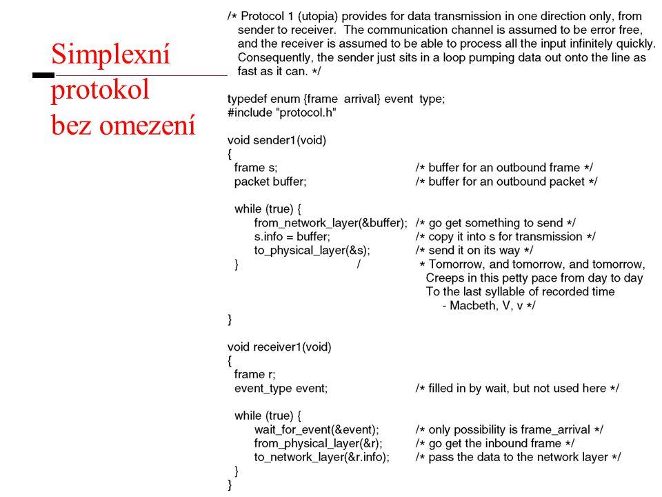 16 Simplexní protokol bez omezení