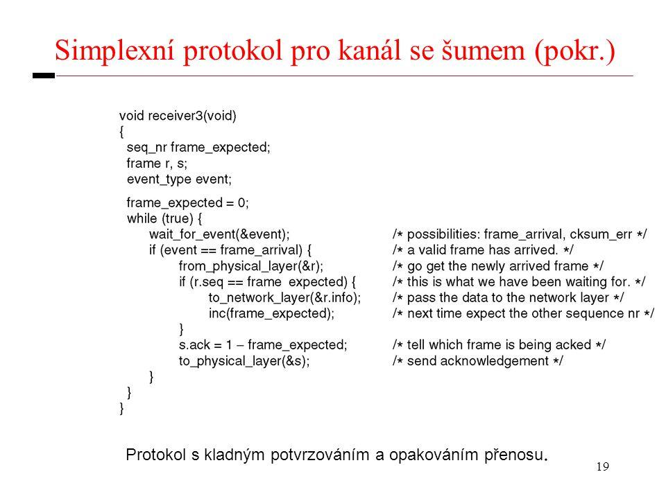 19 Simplexní protokol pro kanál se šumem (pokr.) Protokol s kladným potvrzováním a opakováním přenosu.