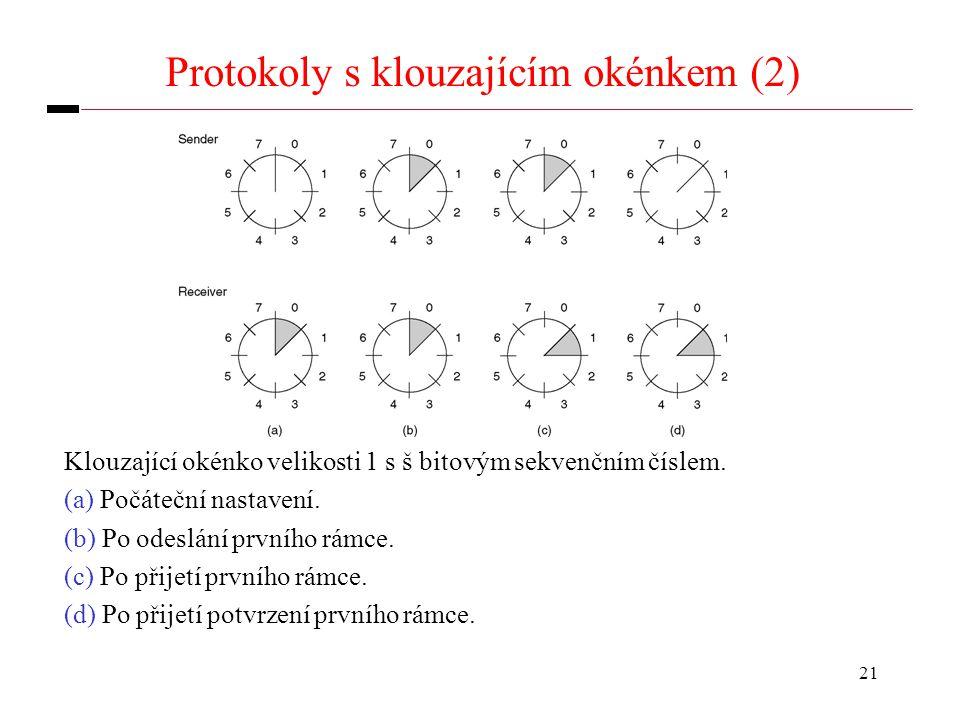 21 Protokoly s klouzajícím okénkem (2) Klouzající okénko velikosti 1 s š bitovým sekvenčním číslem.