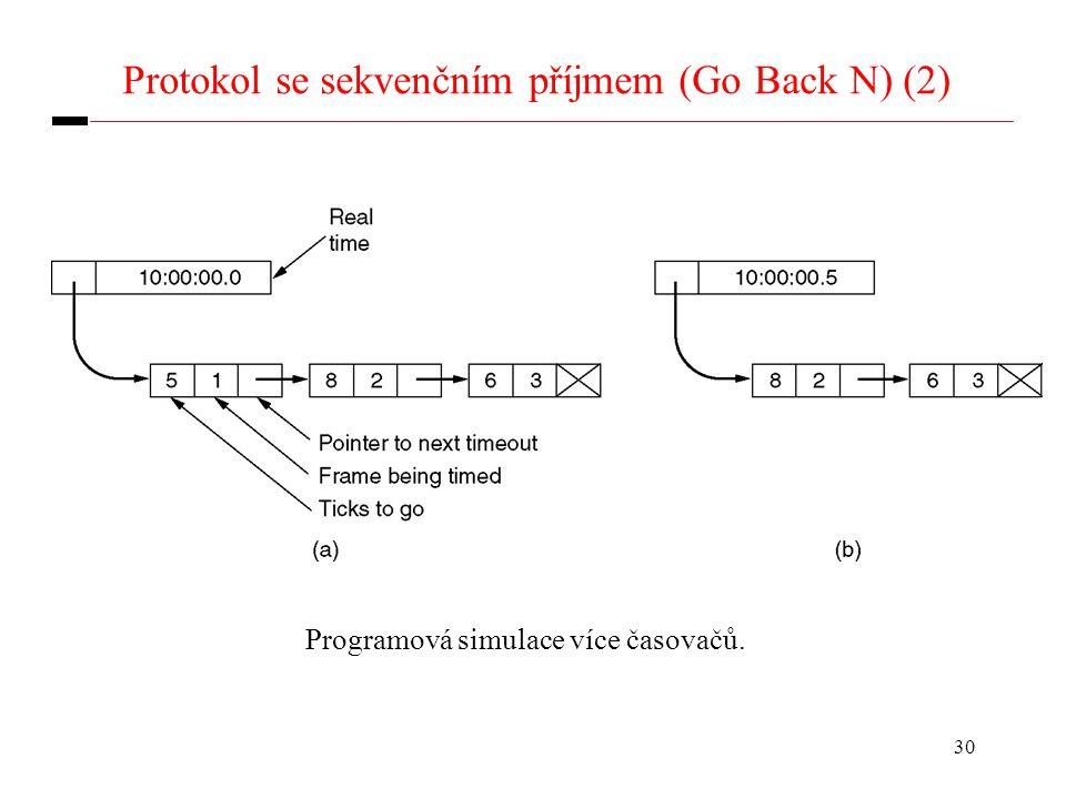 30 Protokol se sekvenčním příjmem (Go Back N) (2) Programová simulace více časovačů.