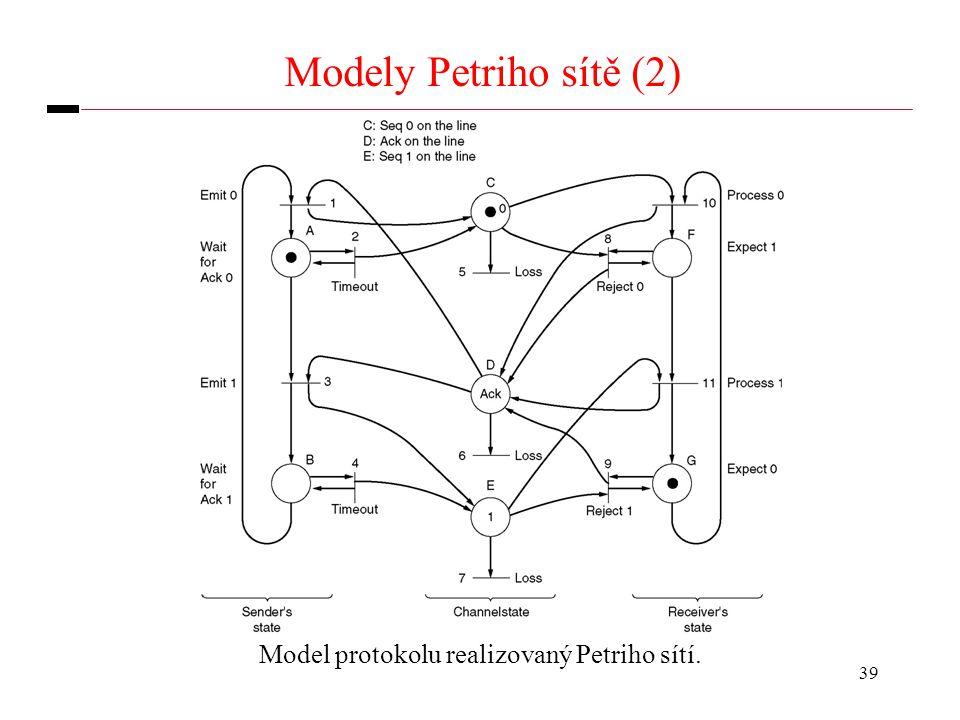 39 Modely Petriho sítě (2) Model protokolu realizovaný Petriho sítí.