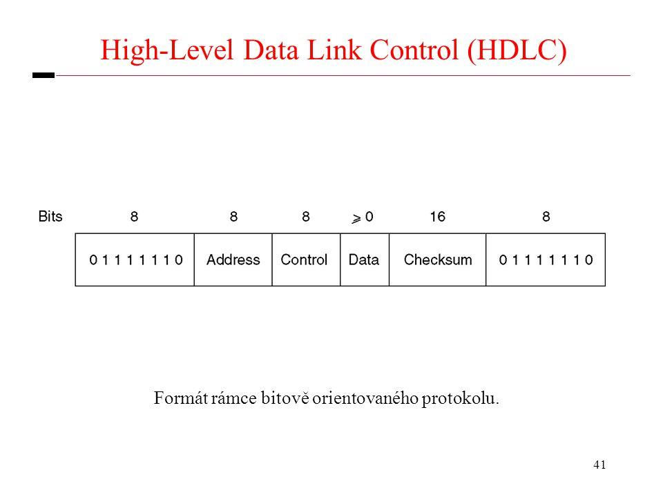 41 High-Level Data Link Control (HDLC) Formát rámce bitově orientovaného protokolu.