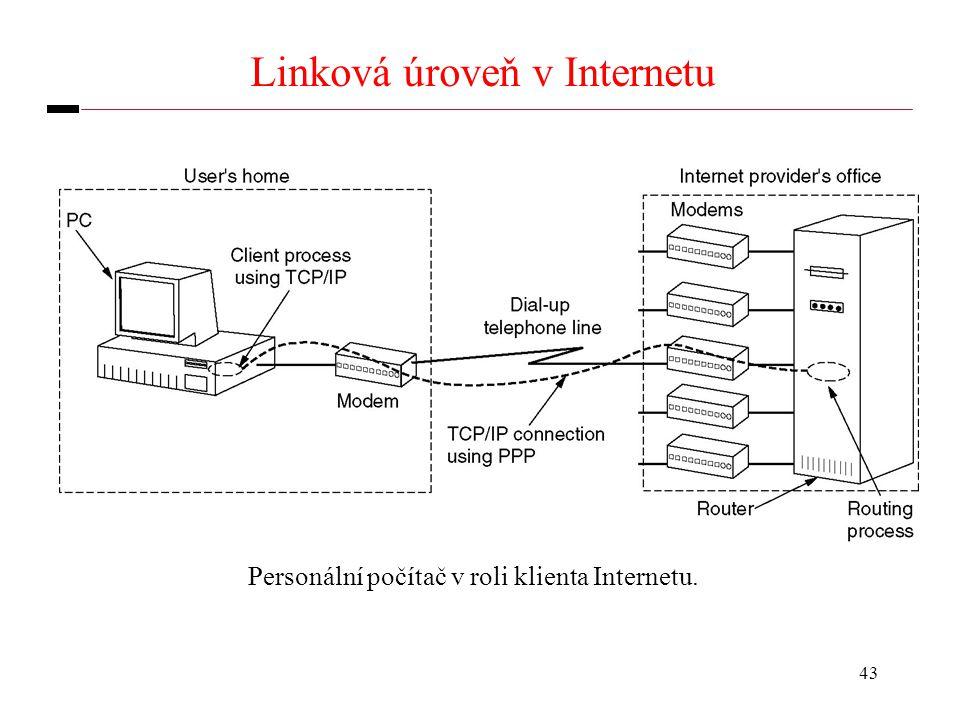 43 Linková úroveň v Internetu Personální počítač v roli klienta Internetu.