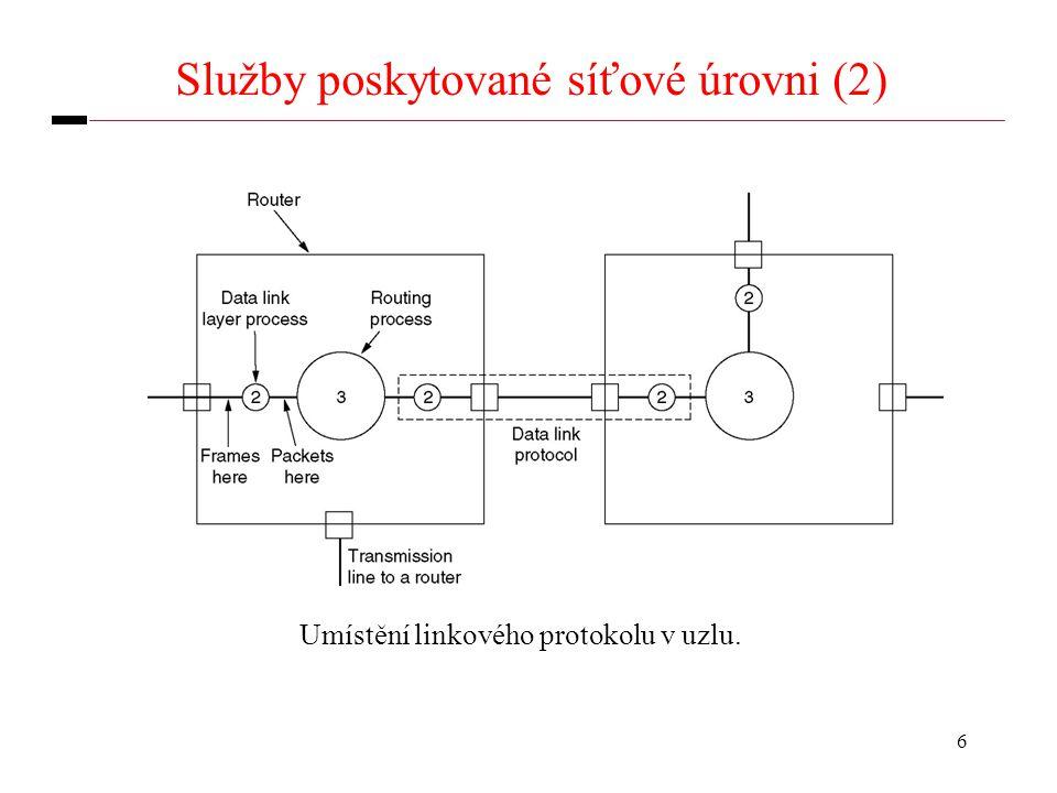 6 Služby poskytované síťové úrovni (2) Umístění linkového protokolu v uzlu.