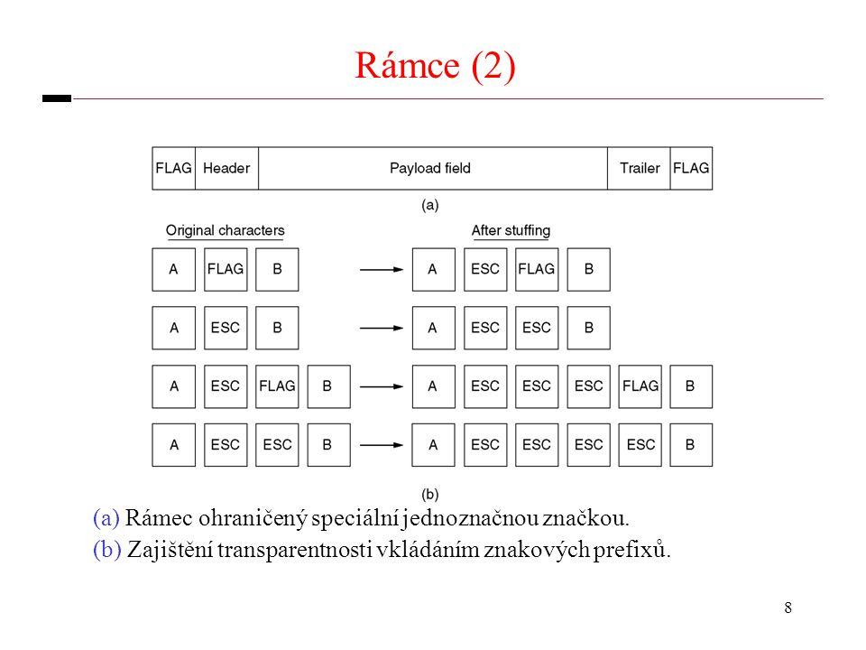 8 Rámce (2) (a) Rámec ohraničený speciální jednoznačnou značkou.