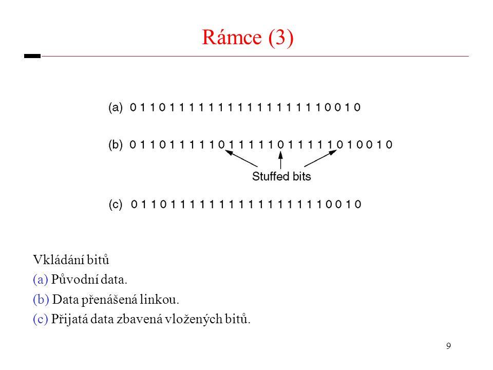 9 Rámce (3) Vkládání bitů (a) Původní data. (b) Data přenášená linkou.