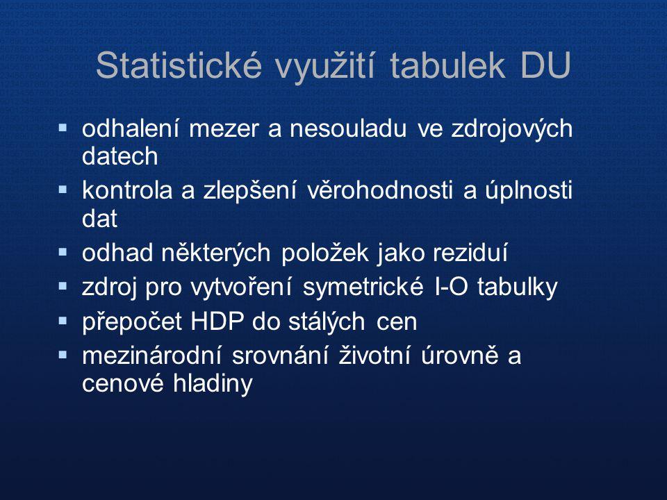 Statistické využití tabulek DU  odhalení mezer a nesouladu ve zdrojových datech  kontrola a zlepšení věrohodnosti a úplnosti dat  odhad některých položek jako reziduí  zdroj pro vytvoření symetrické I-O tabulky  přepočet HDP do stálých cen  mezinárodní srovnání životní úrovně a cenové hladiny