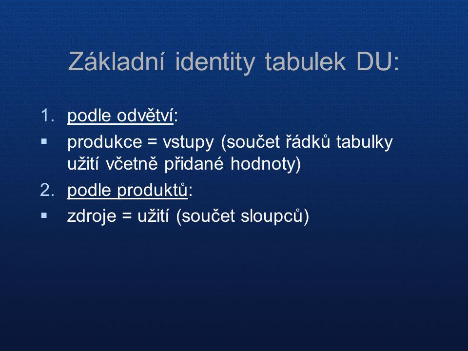 Základní identity tabulek DU: 1.podle odvětví:  produkce = vstupy (součet řádků tabulky užití včetně přidané hodnoty) 2.podle produktů:  zdroje = užití (součet sloupců)