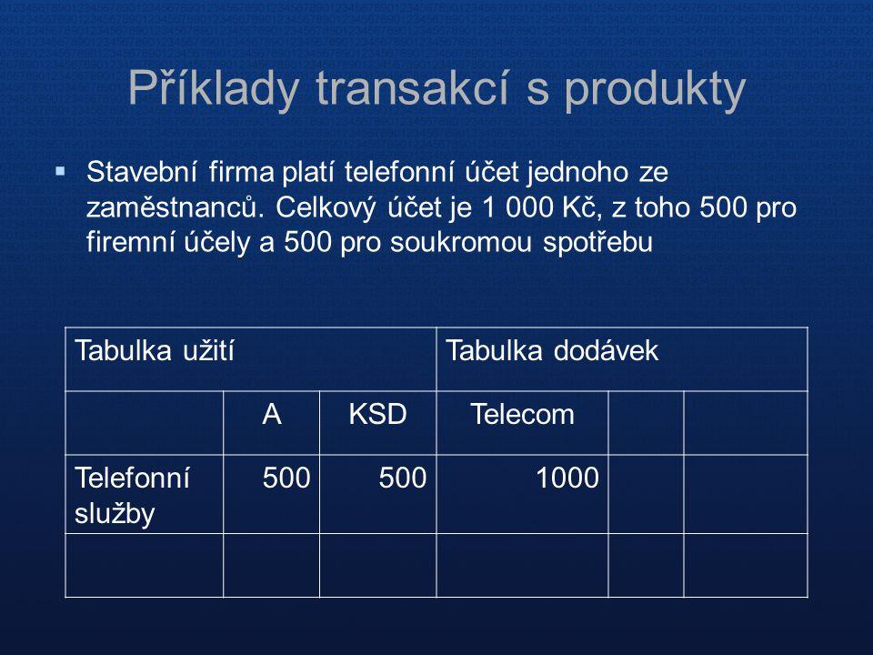 Příklady transakcí s produkty  Stavební firma platí telefonní účet jednoho ze zaměstnanců. Celkový účet je 1 000 Kč, z toho 500 pro firemní účely a 5