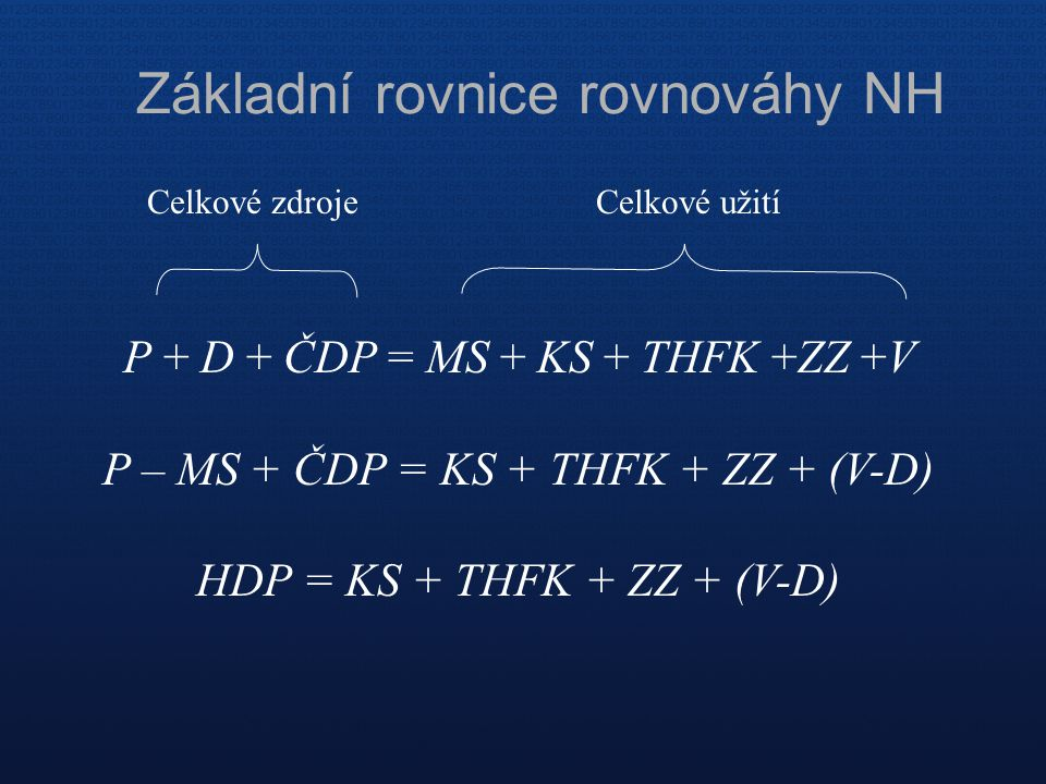 Základní rovnice rovnováhy NH P + D + ČDP = MS + KS + THFK +ZZ +V P – MS + ČDP = KS + THFK + ZZ + (V-D) HDP = KS + THFK + ZZ + (V-D) Celkové zdrojeCelkové užití